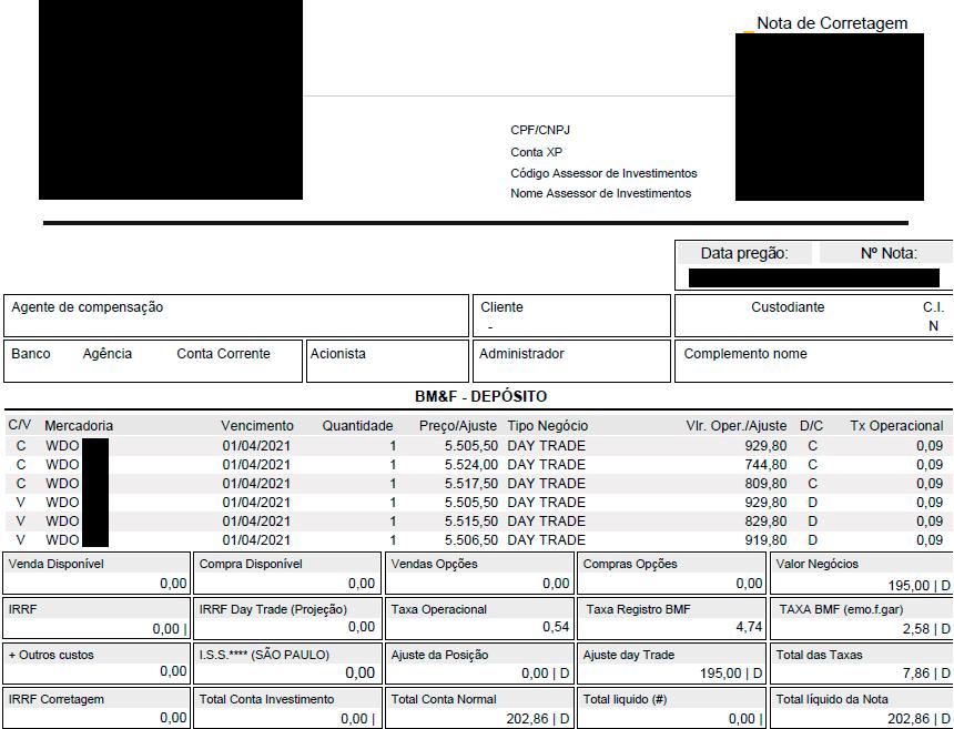 Exemplo de nota de corretagem com prejuízo, com operações no Dólar - Day Trade