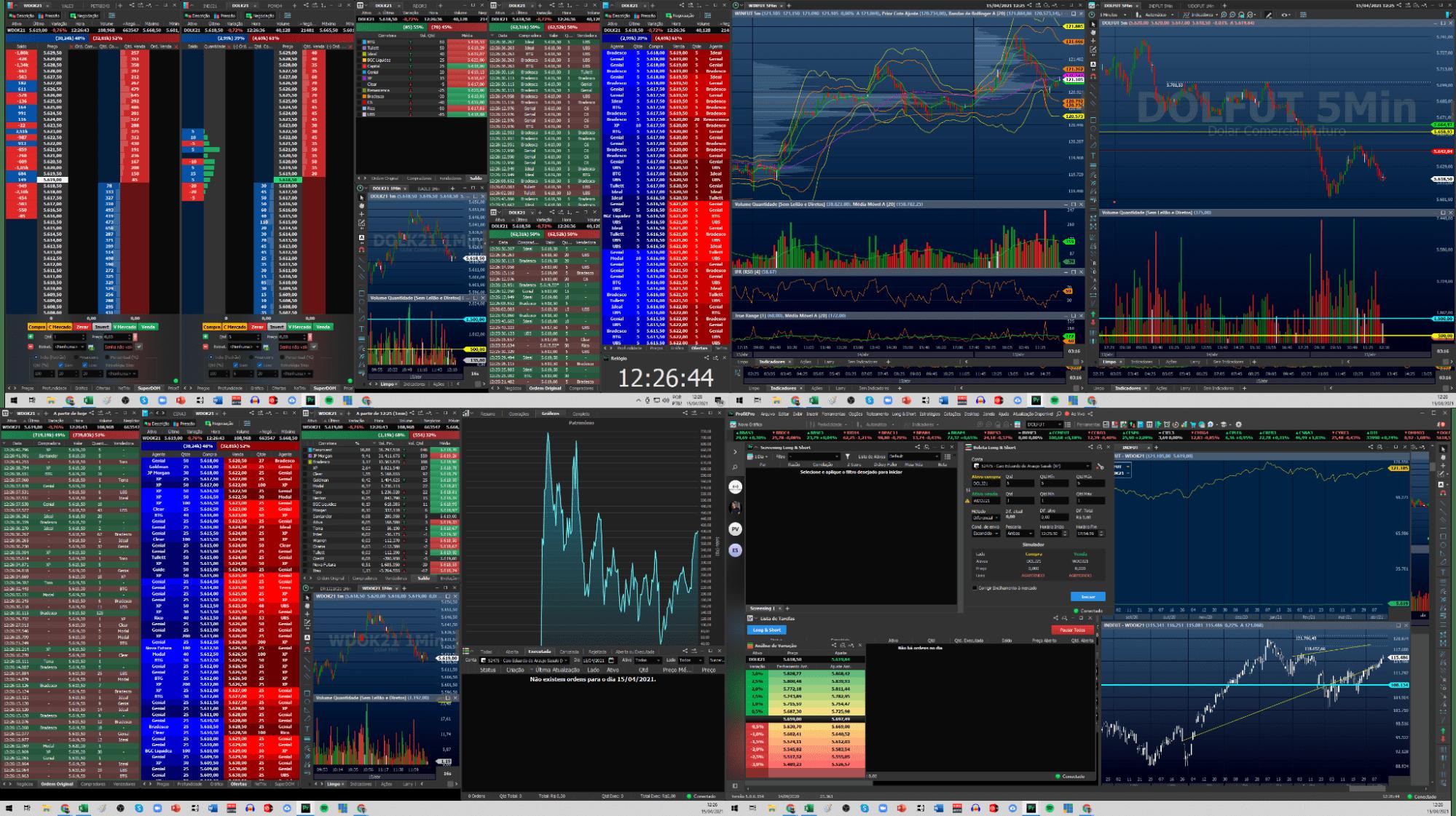 Acima uma imagem do Profit Pro (a versão mais completa), nas minhas 4 telas.
