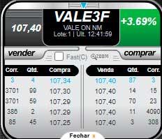 Livro de ofertas de VALE3F