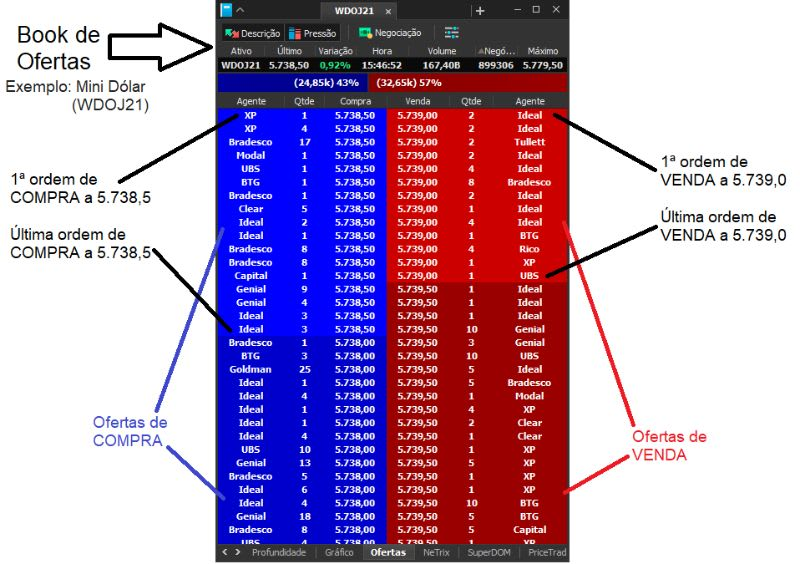 Exemplo do uso do RLP na prática.