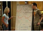 Hoy amamos a: Penny de The Big Bang Theory