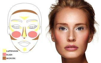 Simplemente milagrosos: los iluminadores de maquillaje