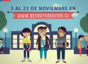 [Video] Proceso de postulación a becas para el primer año de U ¡sólo hasta el 21 de noviembre!