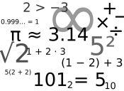 Preguntas PSU Matemática: función raíz cuadrada