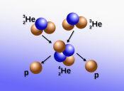 Preguntas PSU de Ciencias: estructura atómica