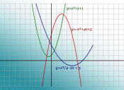 Preguntas PSU de Matemáticas: función cuadrática