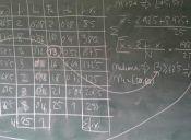 Preguntas PSU de Matemáticas: medidas de tendencia central