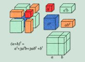 Preguntas PSU Matemática: productos notables