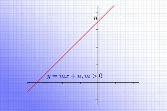 Preguntas PSU de Matemáticas: ecuación de la recta