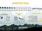 Nuevo Parque para Santiago, Chile. Cerro Chena gana concurso para crear parque en cerros islas.