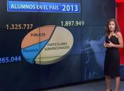 [VIDEO] Coni Santa María explica cómo y a quiénes afectará la Reforma Educacional