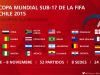 Sorteo Mundial Sub-17 Chile 2015