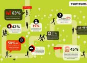 ¿Por qué corren los runners?