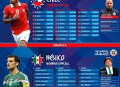 Chile vs. México - 15 de Junio 2015