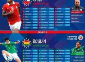 Chile vs. Bolivia - 19 de Junio 2015