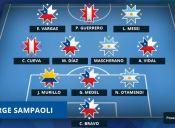 Los mejores jugadores de la Copa América 2015