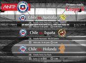 Horarios de los partidos de Chile en el Mundial de Brasil 2014