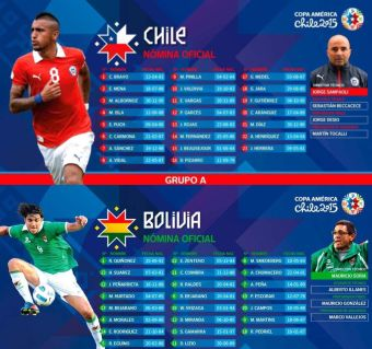 Chile vs. Bolivia - 19 de Junio 2015