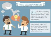 Los 13 tipos de personalidades que puedes ver en las oficinas