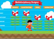 Estos curriculums interactivos dejarán llorando a las versiones de papel