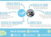 Balloon Chile: emprende y ayuda a comunidades de escasos recursos