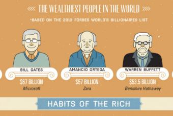 Los hábitos de las personas más ricas del mundo
