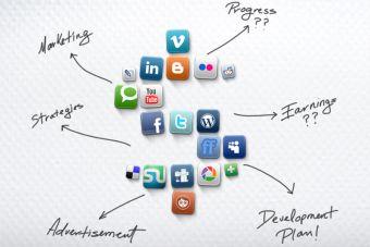 4 recursos para desarrollar una estrategia de marketing digital