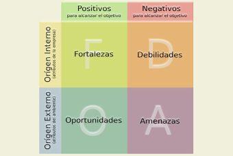 Estrategia y emprendimiento: ¿sabes cuáles son las ventajas de un análisis FODA?
