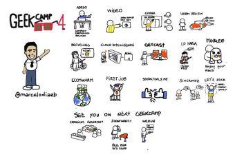 ¡Geek Fantasy Camp 4 ya tiene resultados!