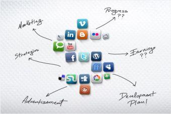 Pequeñas empresas y la construcción de su marca en internet