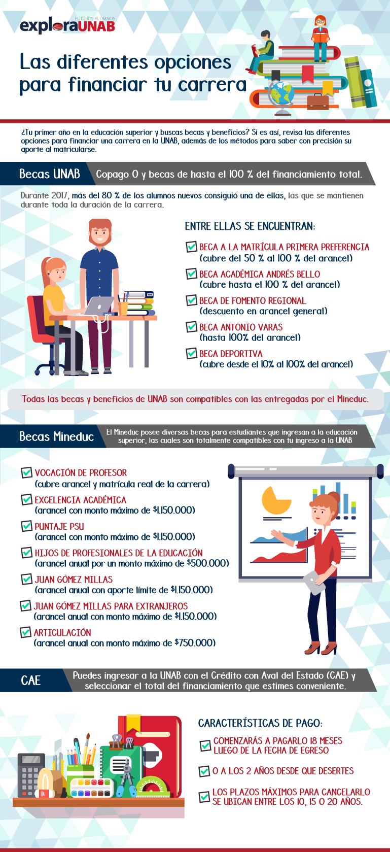 financia tu carrera
