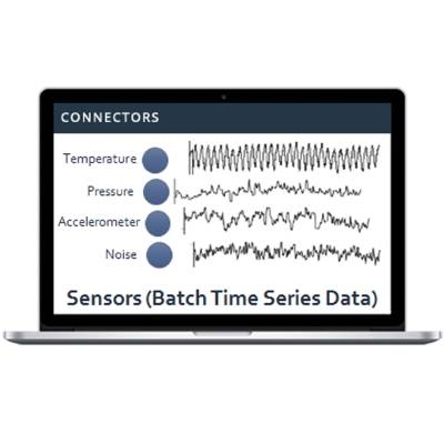 DataRPM, an industrial IoT-focused predictive analytics startup acquired by Progress for $30M cover image