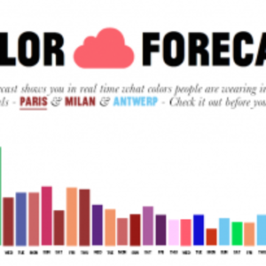 Prototype of  Real-time color trends