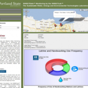 SWEETSense website screenshot