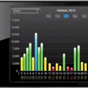 iBitz App