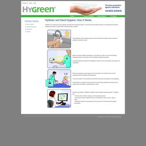 HyGreen How it Works