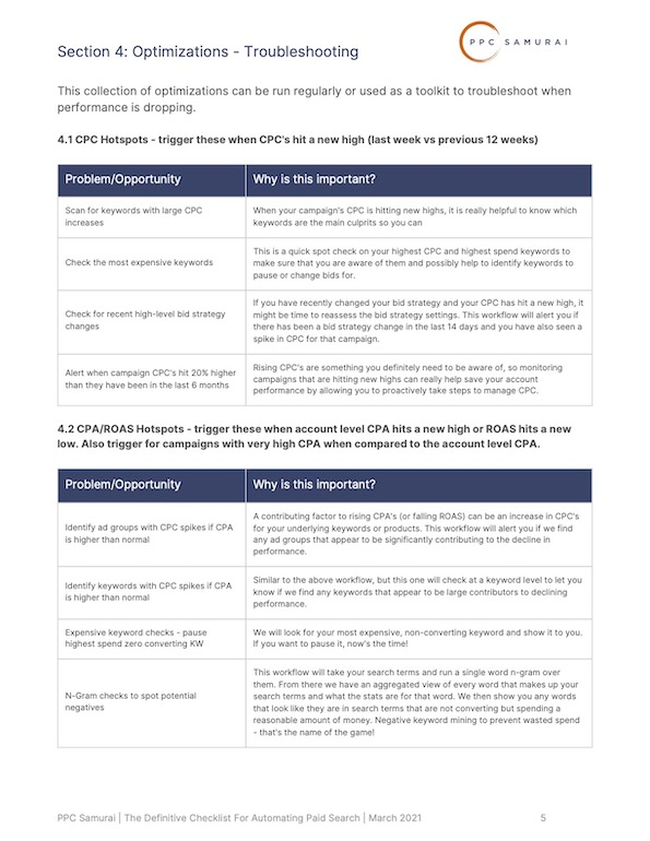 The Definitive Checklist For Automating Paid Search Page 5