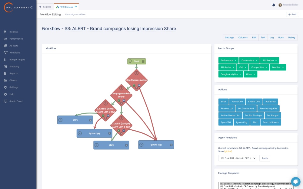 Workflow Lose of Impression Share