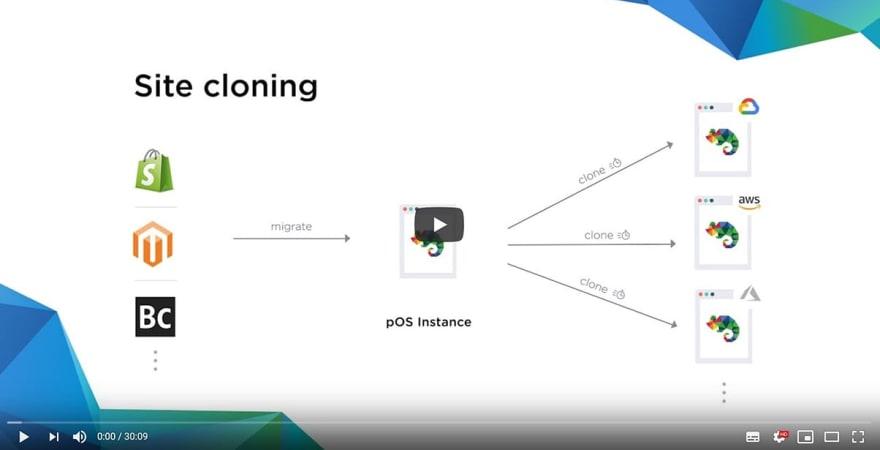 Town Hall #77 - How platformOS cloning revolutionized web development
