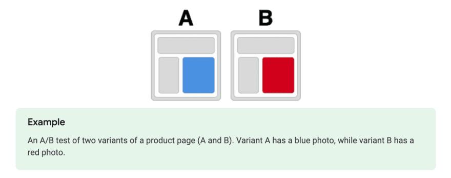 A/B Testing using Google Optimize