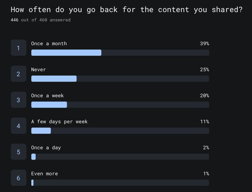 Q10 - Survey Result