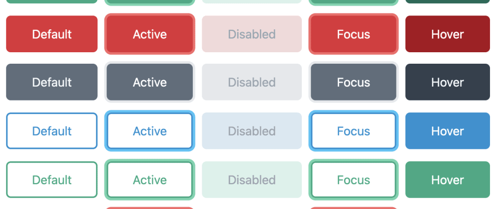 Cover image for Creating A Button Library
