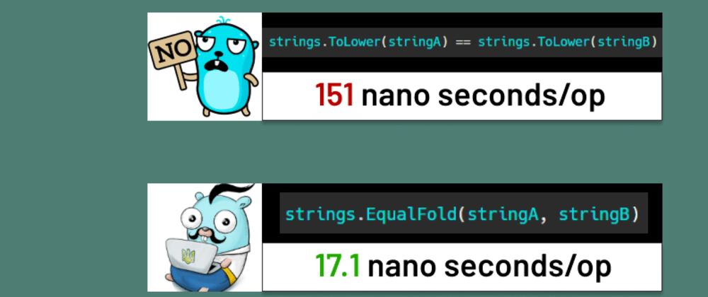 Cover image for An efficient way to compare strings in Go