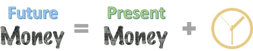 Saving_moneyvalue.png