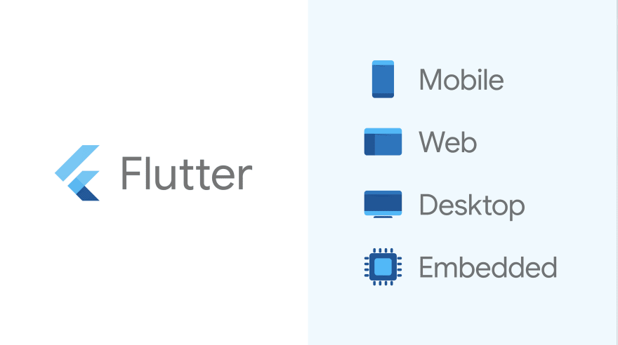 Trying Flutter Web - DEV Community 👩 💻👨 💻