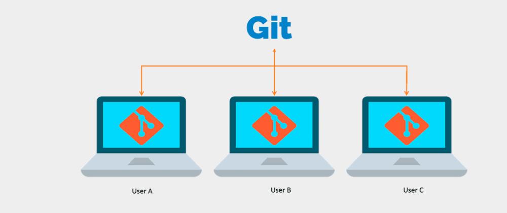 Cover image for Primeiros passos com Git