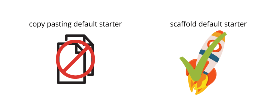 Cover image for How to make use of a simple scaffolding tool