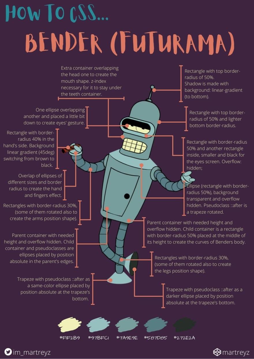 Bender cheat sheet