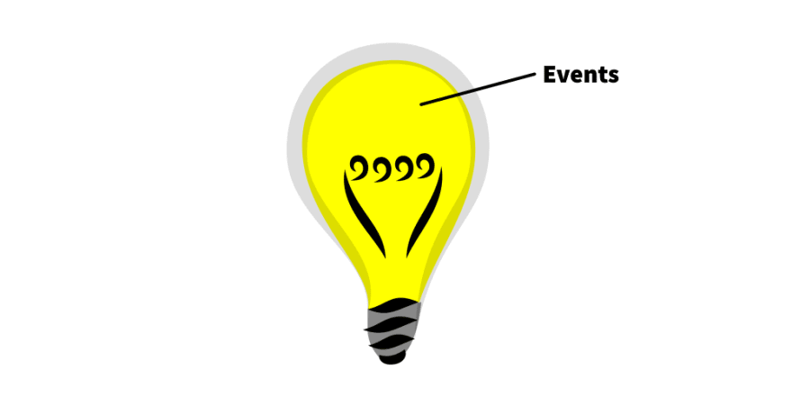 The empty part of a light bulb marked as 'Events'.