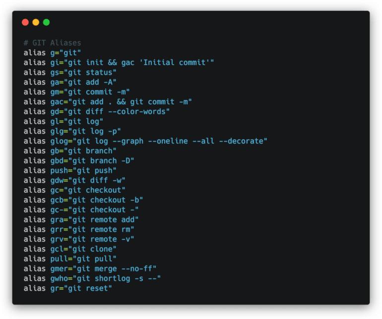 List of GIT aliases